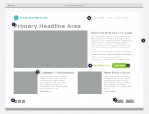 Landing Page Dissection
