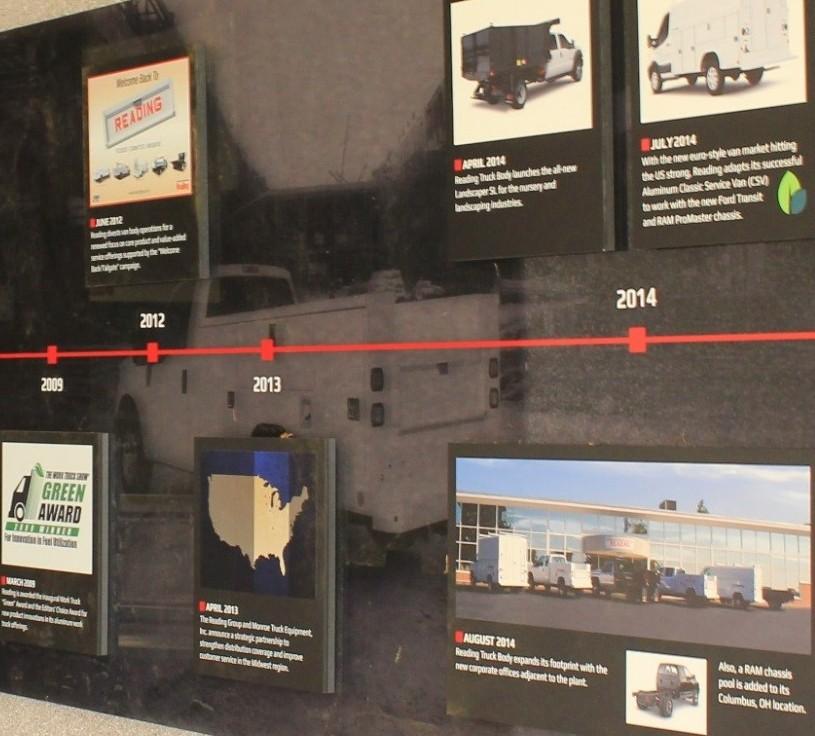 Reading Truck Body timeline closeup