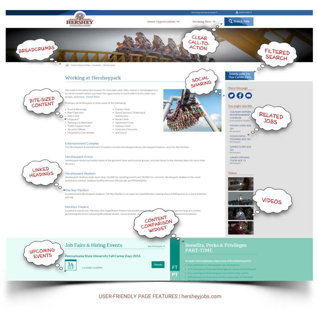 HersheyJobs_Page Features