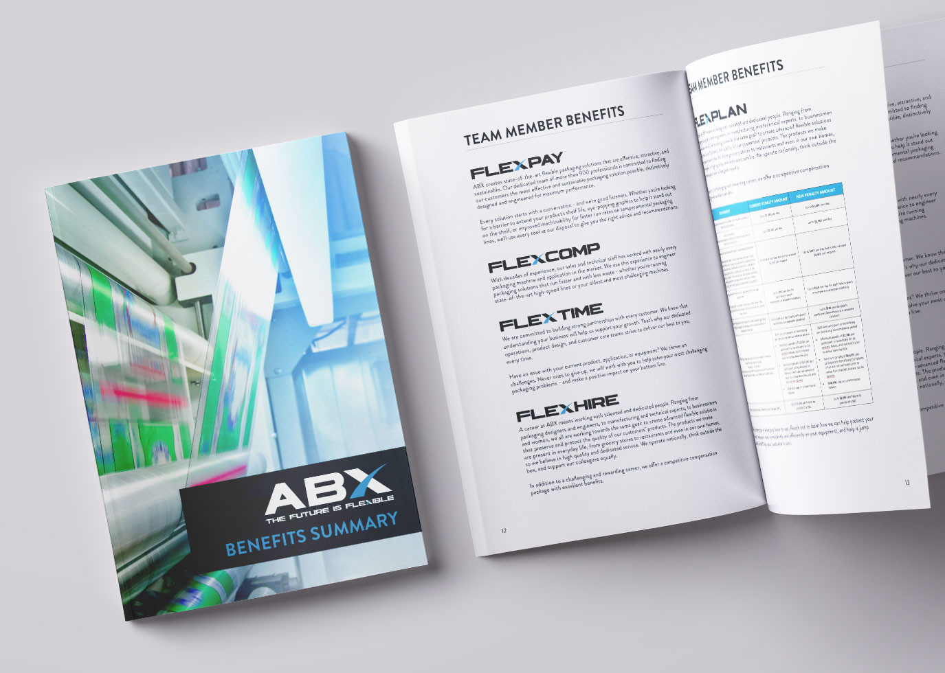 ABX HR Branding and Taglines